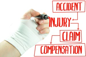What-is-a-Personal-Injury-Lawsuit-32156