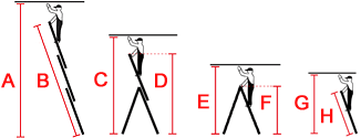 Prezentacja rozmiarów i wysokości roboczej drabiny