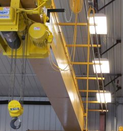 electric chain hoists rapid ship wire rope hoists we keep industry moving [ 2120 x 742 Pixel ]