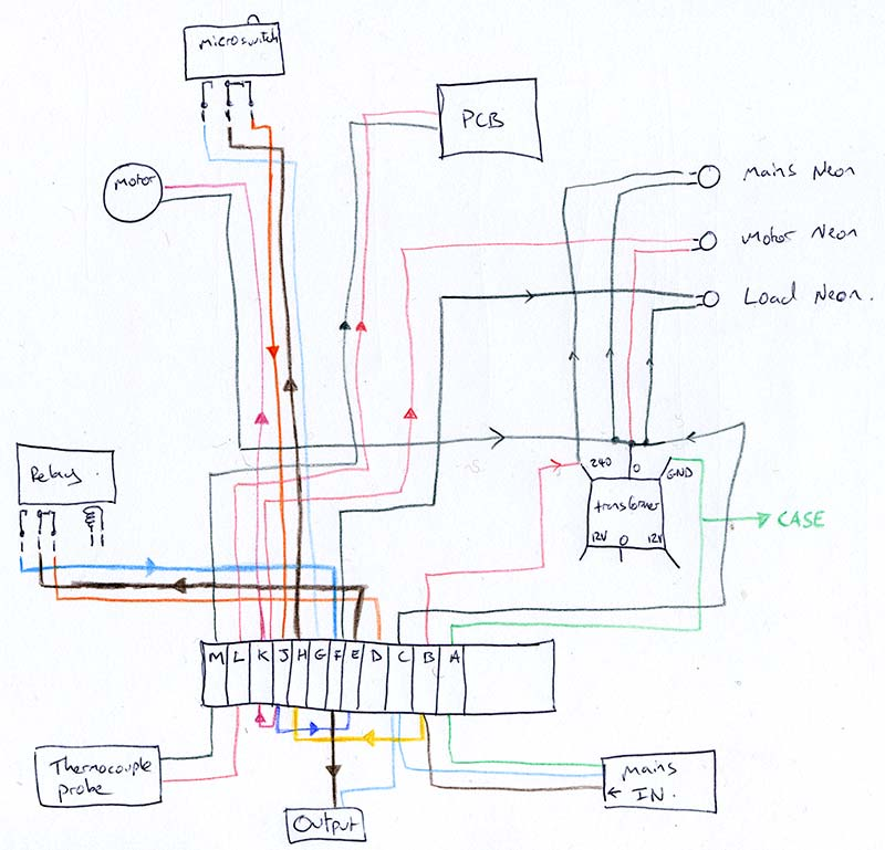duncan kiln wiring diagram diagrams for trailers 7 wire controller manual e books renovating a u2013 part 1 accomplishedkiln 13