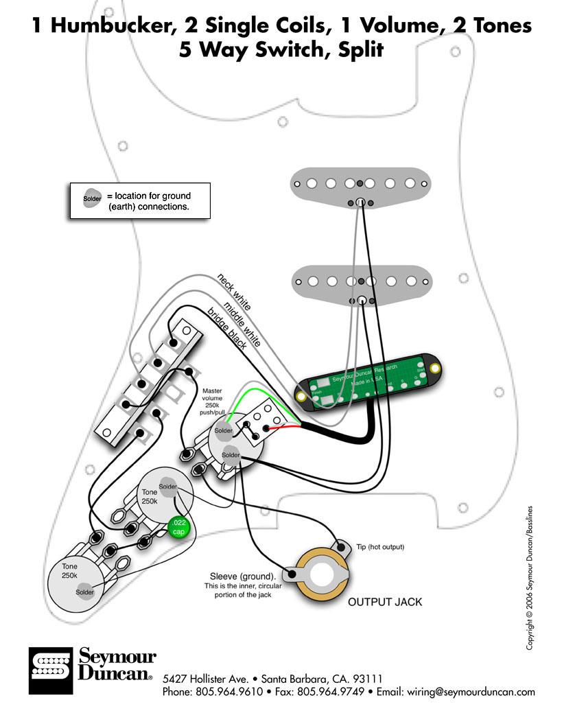 Accordo: Cablaggio Stratocaster HSS, Splittare HB con Tono