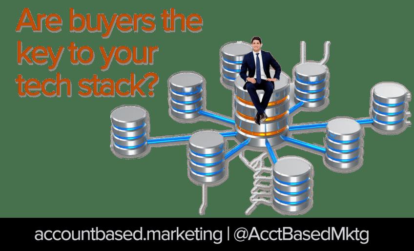ABM Tech Stack