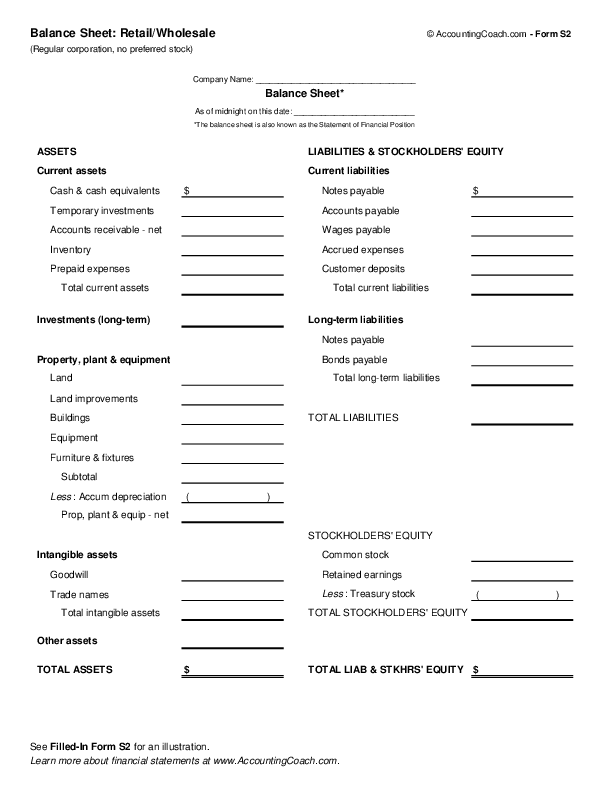 Balance Sheet Retail Wholesale Corporation Business Forms Accountingcoach