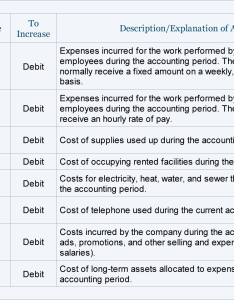 Operating expense accounts also sample chart of for  small company accountingcoach rh