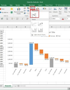 Here is an example of excel waterfall chart showing movements amounts in and out  household bank account also investigate hierarchy charts accountingweb rh