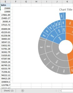 The sunburst chart is created using option in hierarchy type list also excel investigate charts accountingweb rh