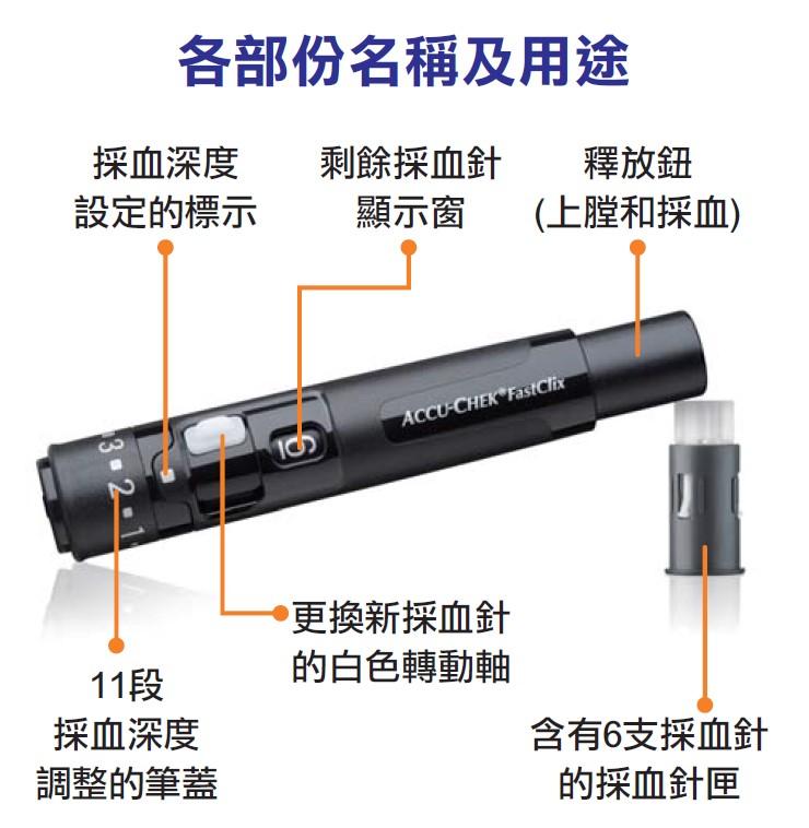 羅氏Accu-Chek 速讚採血筆/針   Taiwan