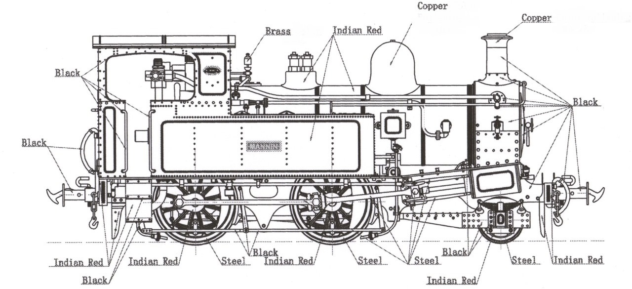 Old Steam Trains Engine Diagram Train Parts Diagram Wiring