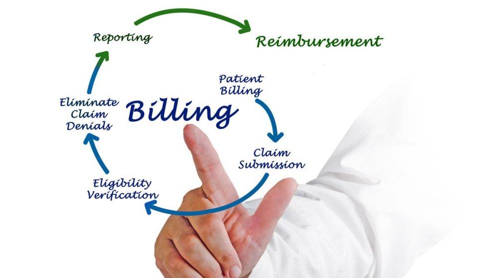 medium resolution of revenue cycle management