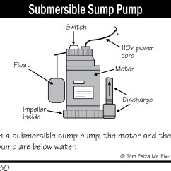Submersible Pump Starter Wiring Diagram Unvented Hot Water System Installation Imageresizertool Com