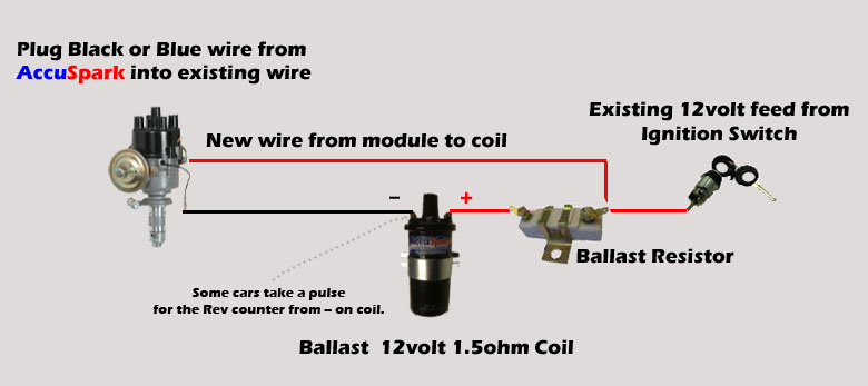 accuspark_ballast_ignition ballast resistor wiring diagram efcaviation com ignition coil ballast resistor wiring diagram at honlapkeszites.co