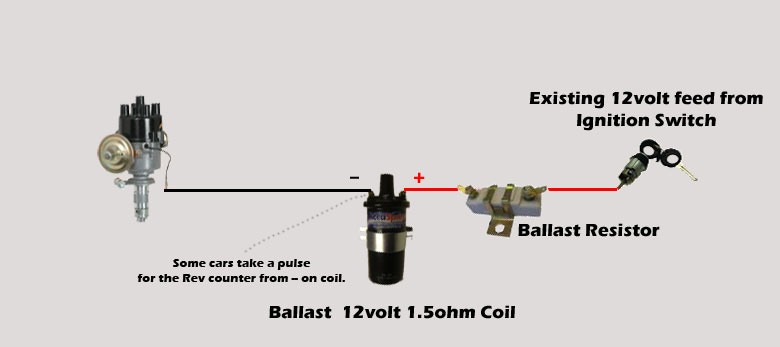 ignition coil ballast resistor wiring diagram,