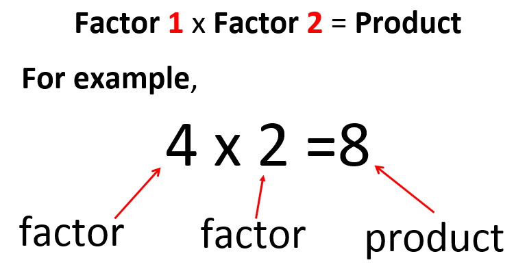 What is a Factor One Pager-AccuTeach