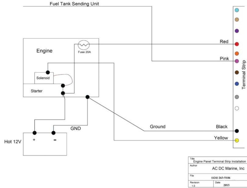 panel installation guide