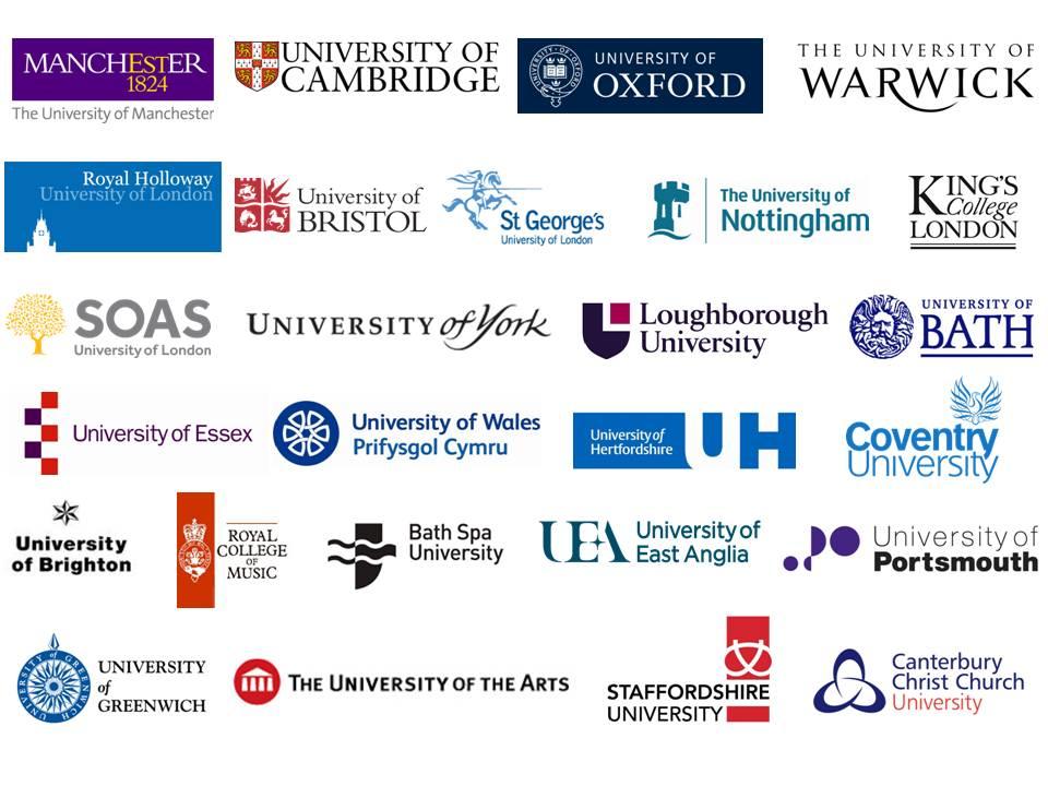 Current universities