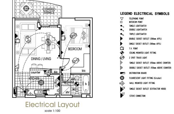 electrical plan symbol autocad