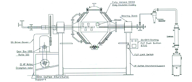 Rotocone Vacuum Dryer, Manufacturer, Supplier, Mumbai, India