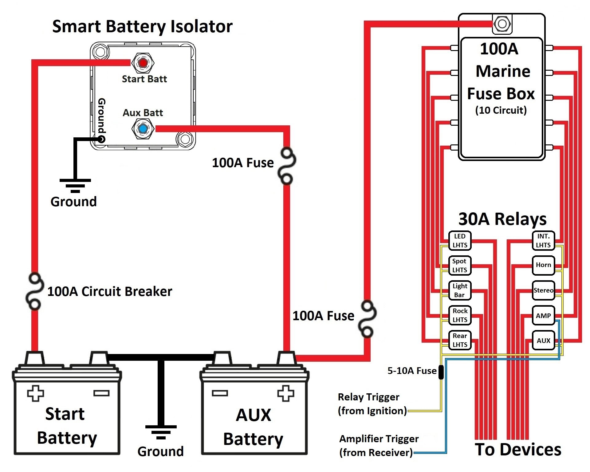 dual battery setup boat diagram 2007 nissan 350z radio wiring smart isolator