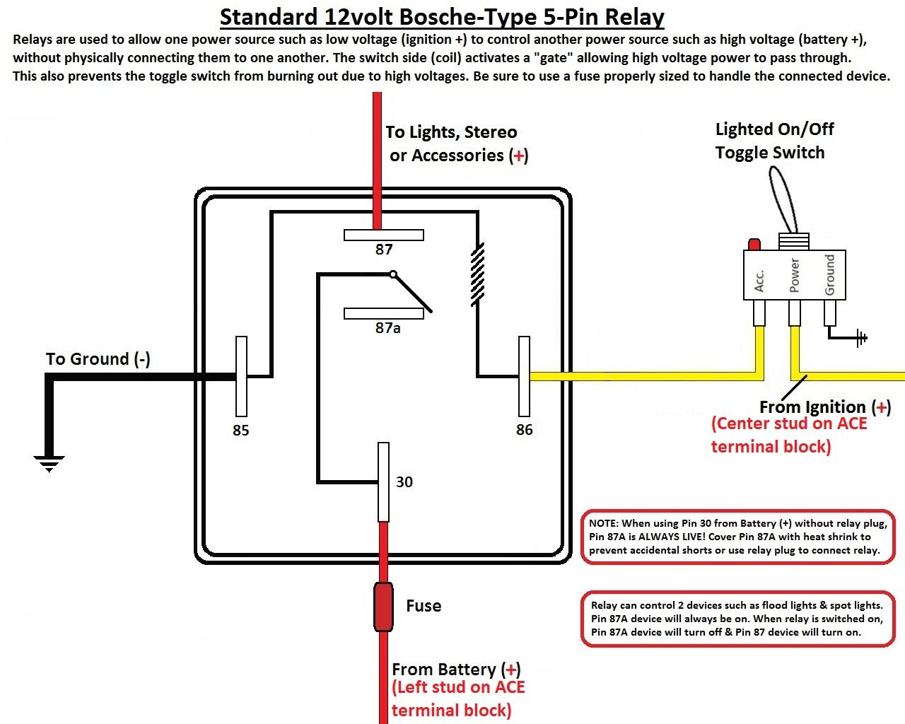 Wiring A Light Bar Without Relay