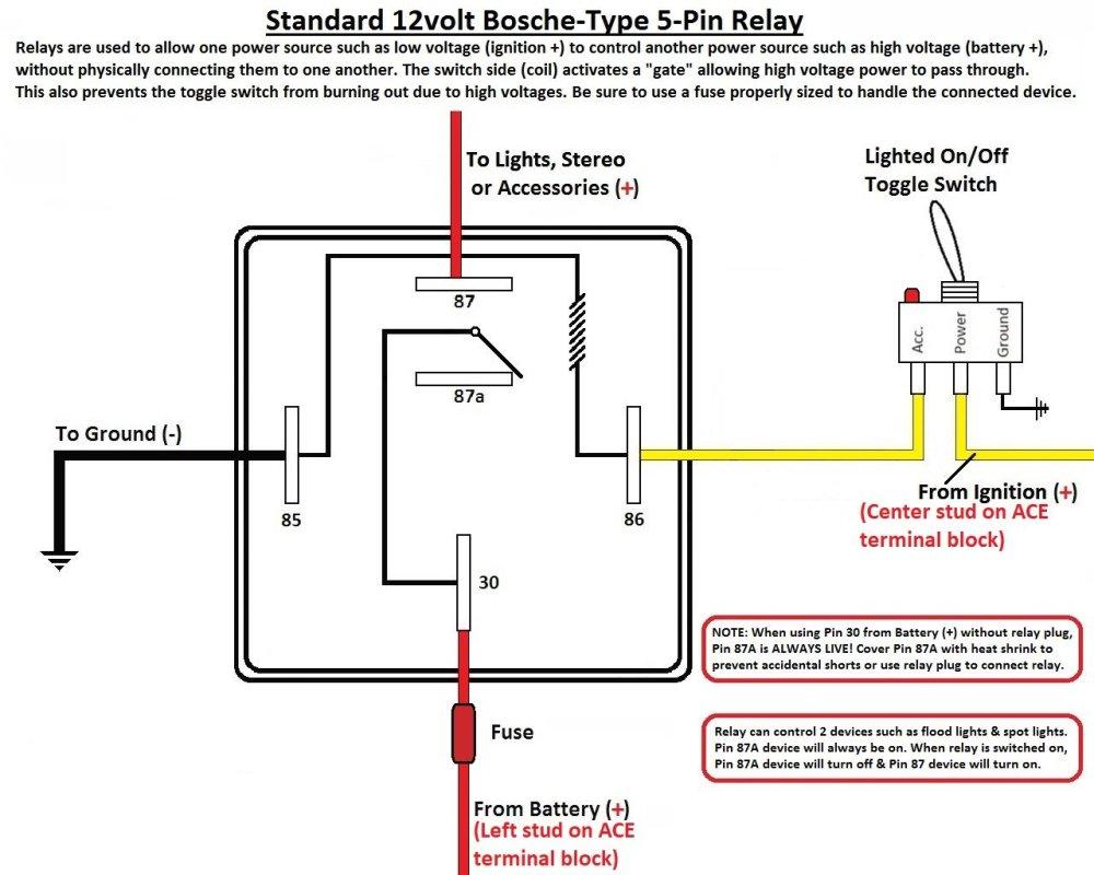 medium resolution of 28 quot light bar flickering help light bar relay wiring harness led light bar relay wiring