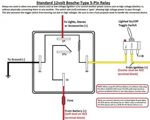 small resolution of 28 quot light bar flickering help light bar relay wiring harness led light bar relay wiring