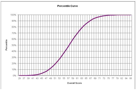 2015 GAMSAT Result Release Date?