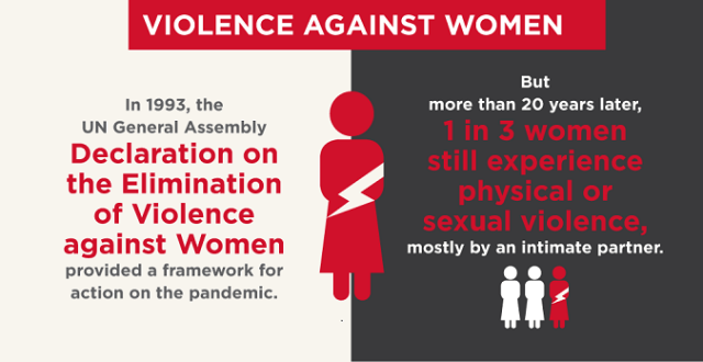 violence-against-women