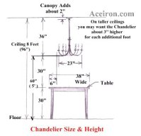 Dining Table: Light Above Dining Table Height