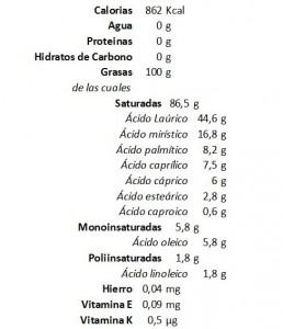 Composicion Aceite de Coco