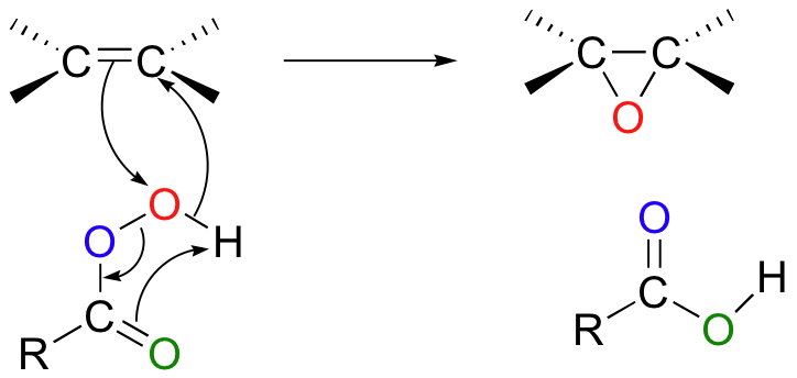 Epoxidation of Alkenes [with free study guide]