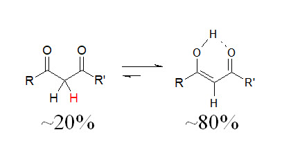 What is a hydrogen bond? [With free chemistry study guide]