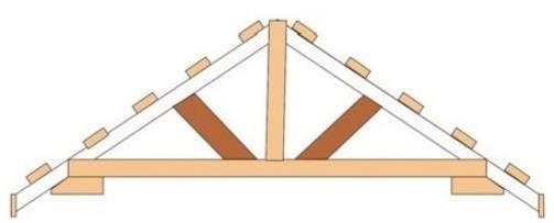 Kings post roof