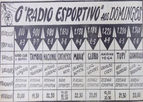Programação Esportiva  - rádios - 1948