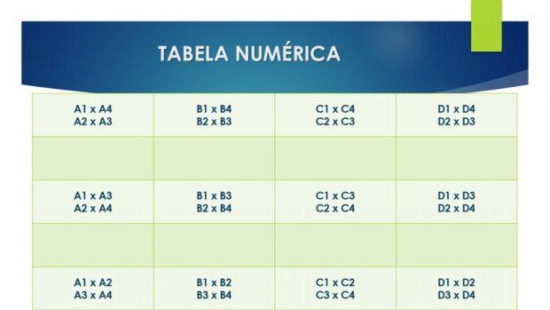 Tabela Numérica 1