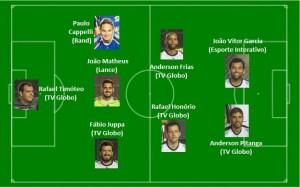Seleção de Ouro da Copa ACERJ