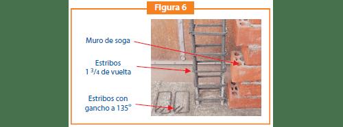 Estribos de 1 ¾ de vuelta Figura 6