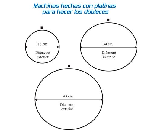 Aceros Arequipa: Lista de Materiales para el Candelabro