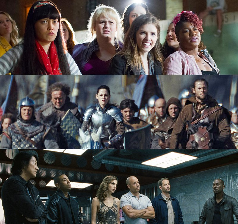'Pitch Perfect' and 'Snow White' Sequels Are Aimed for 2015, 'Fast  7' Gets Release Date