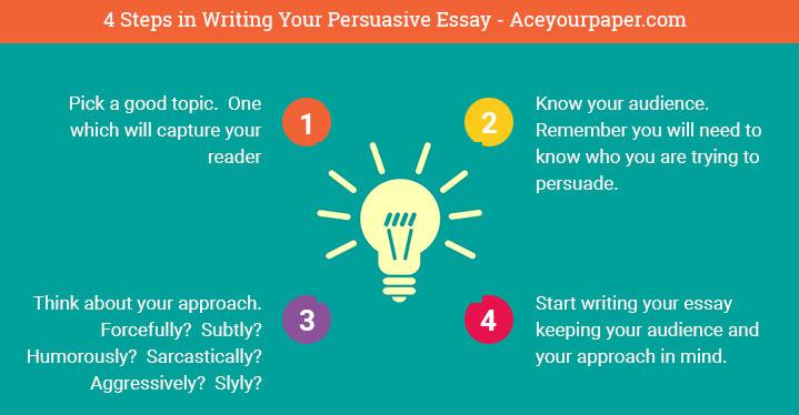 essay persuasive examples