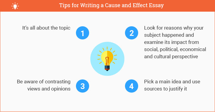 Cause Effect Essay Format