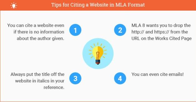How to Cite a Website