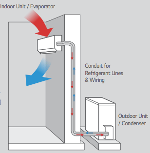 split system ac wiring diagram wiring diagram panasonic split system air conditioner wiring diagram