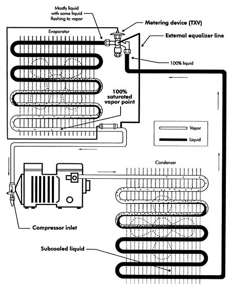 Wiring Diagram Walk In Freezer