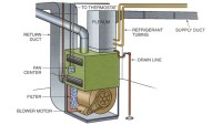 Wiring Diagram For Rv Furnace  The Wiring Diagram ...