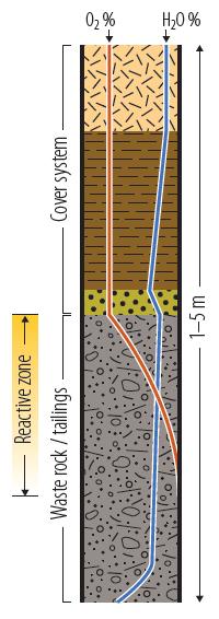 esa_opt_diagram