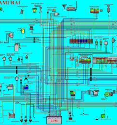 samurai wiring harness wiring diagram for you 1987 suzuki samurai wiring diagram [ 2821 x 1557 Pixel ]