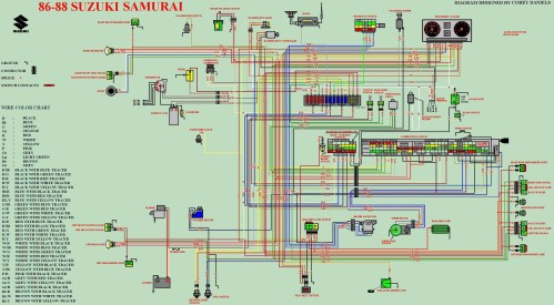 small resolution of tail light wiring diagram for samurai wiring diagram meta wiring diagram for suzuki samurai