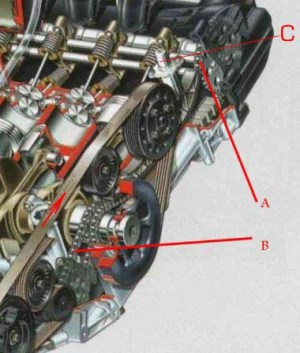 Bert Rowe'sMercedesBenz 'A'class info Timing Chain