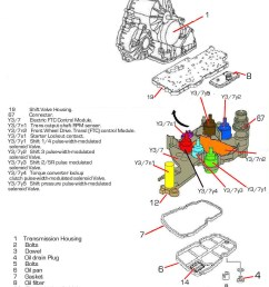 mercedes benz a class w168 automatic transmission gearbox changing automatic gearbox fluid on mercedes benz a class [ 1121 x 1400 Pixel ]