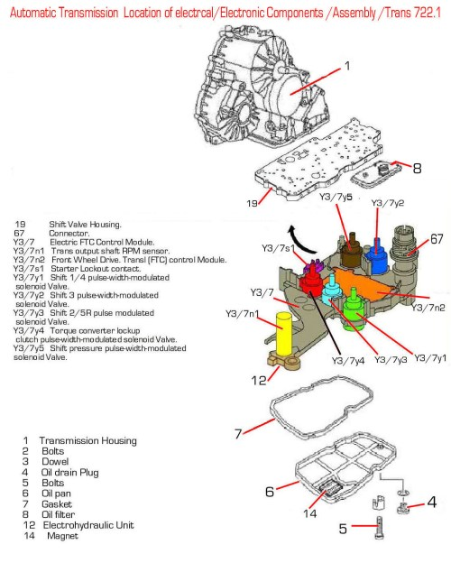 small resolution of mercedes benz a class w168 automatic transmission gearbox changing automatic gearbox fluid on mercedes benz a class